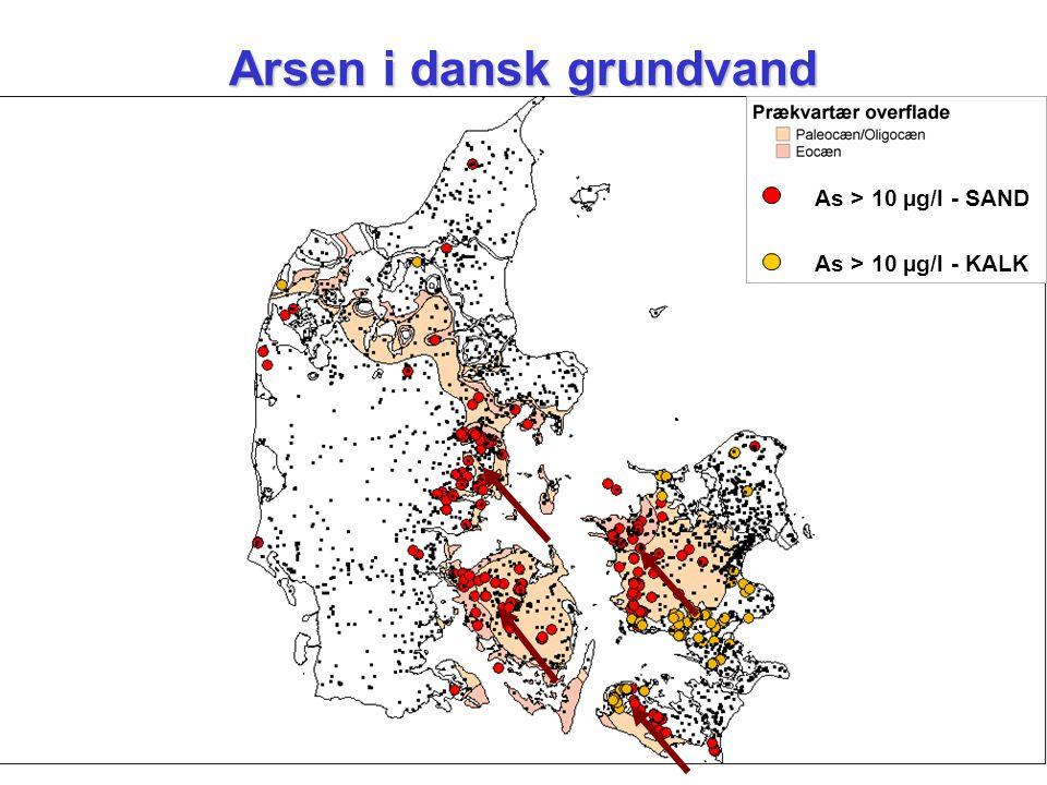 Arsen i dansk grundvand
