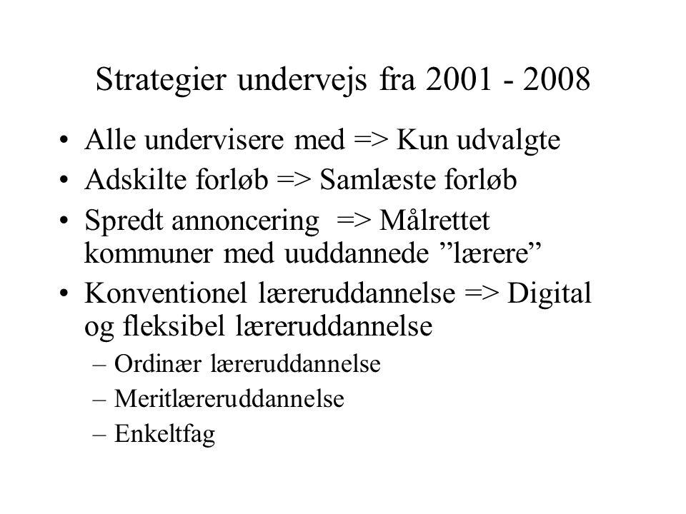 Strategier undervejs fra 2001 - 2008
