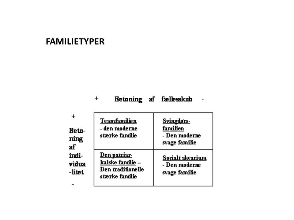 FAMILIETYPER