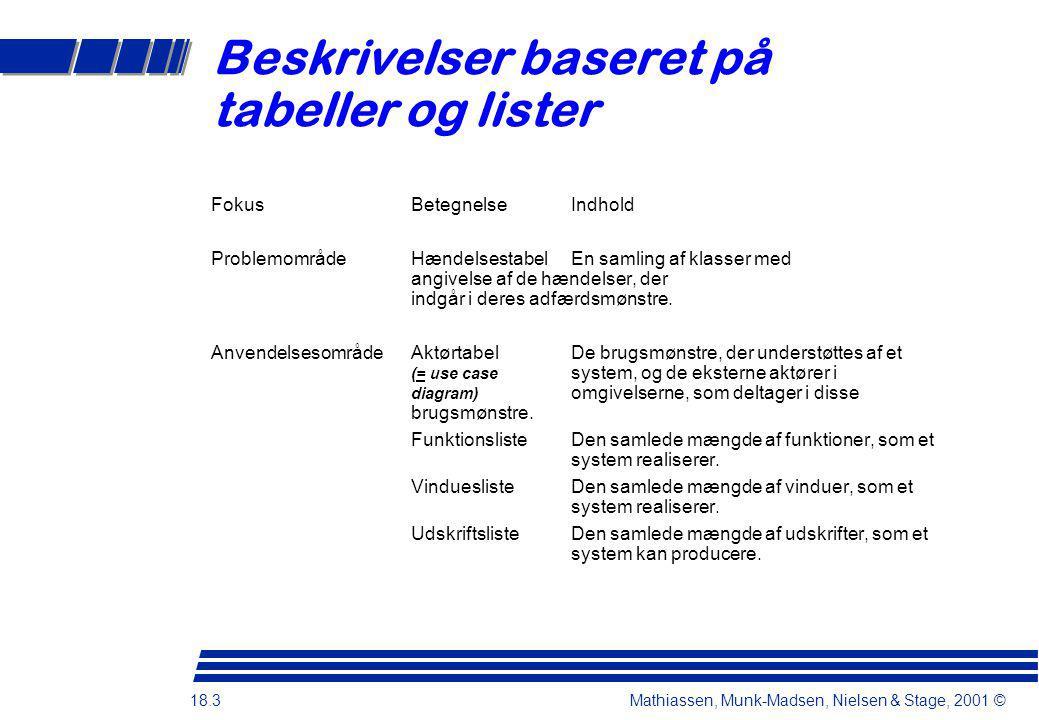 Beskrivelser baseret på tabeller og lister