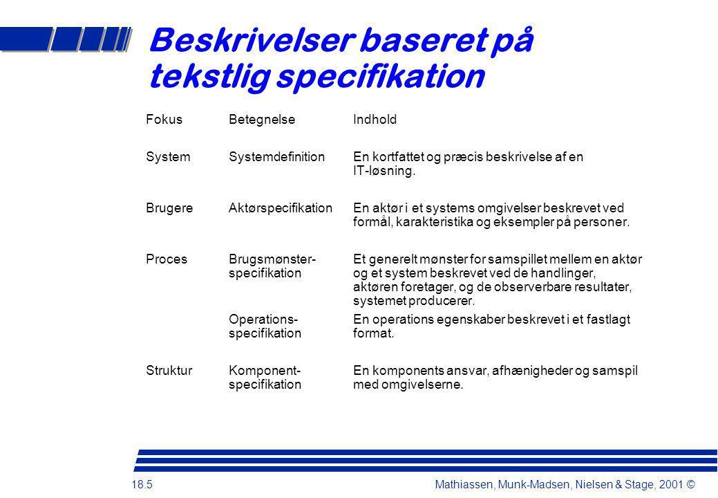 Beskrivelser baseret på tekstlig specifikation