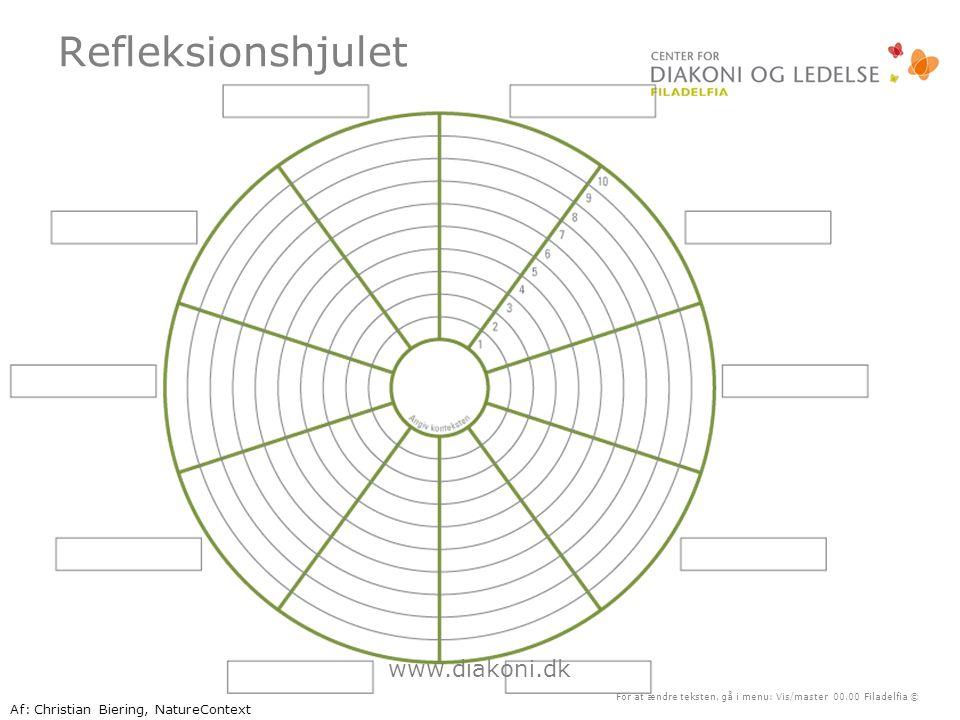 Refleksionshjulet Af: Christian Biering, NatureContext