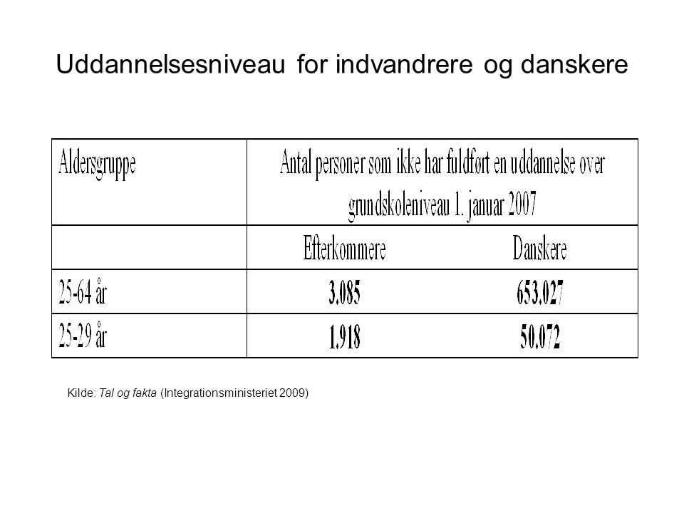 Uddannelsesniveau for indvandrere og danskere