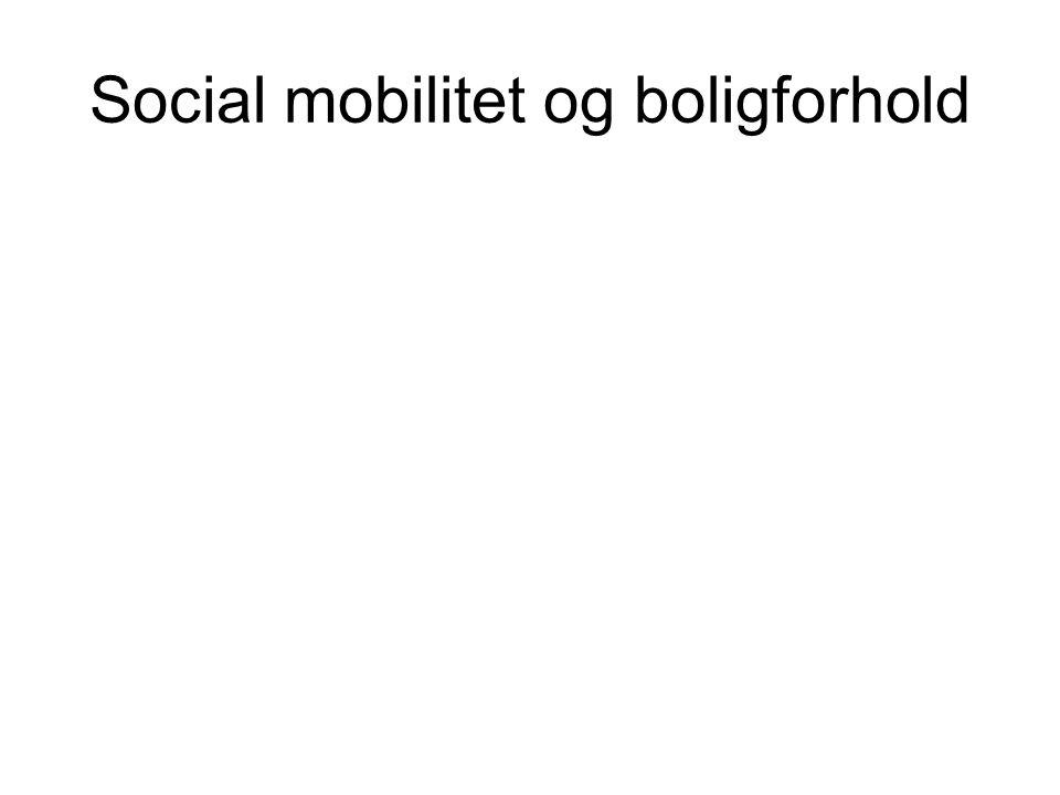 Social mobilitet og boligforhold