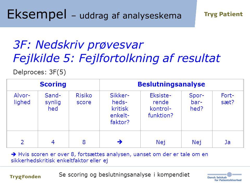 3F: Nedskriv prøvesvar Fejlkilde 5: Fejlfortolkning af resultat