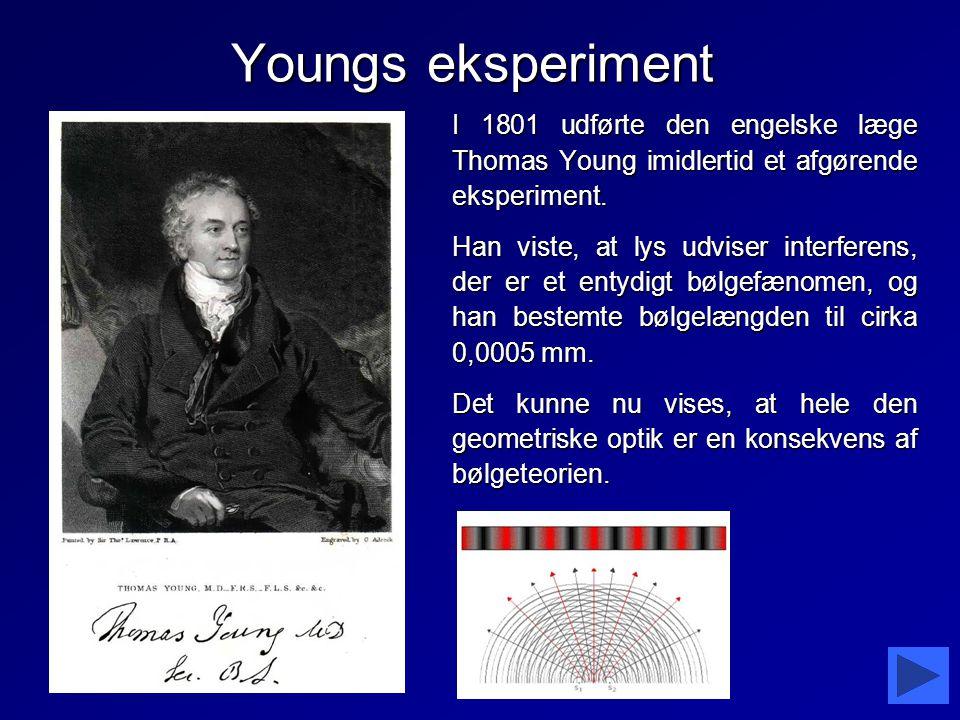 Youngs eksperiment I 1801 udførte den engelske læge Thomas Young imidlertid et afgørende eksperiment.