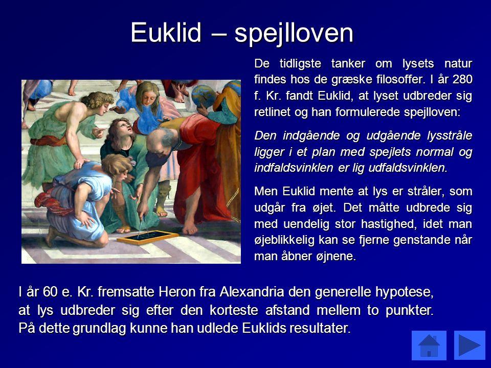 Euklid – spejlloven