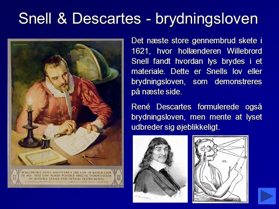 Snell & Descartes - brydningsloven