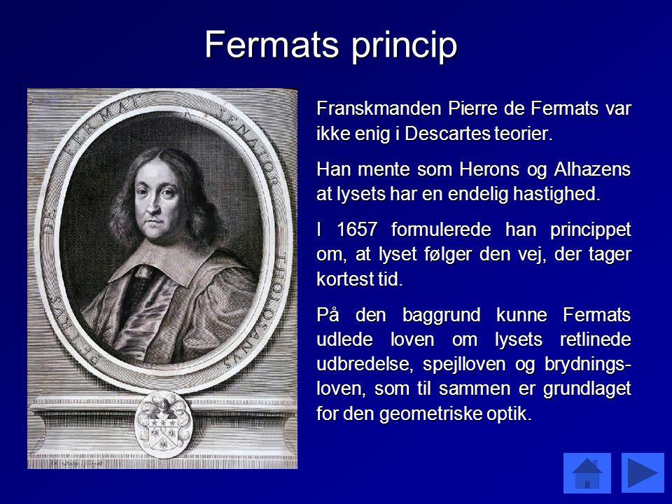 Fermats princip Franskmanden Pierre de Fermats var ikke enig i Descartes teorier.
