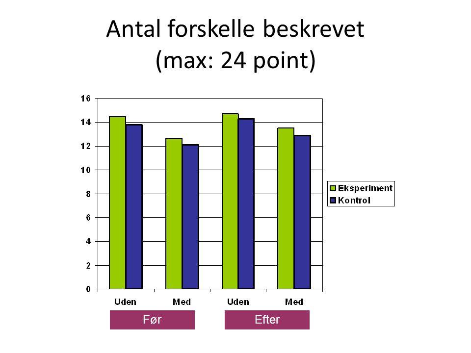 Antal forskelle beskrevet (max: 24 point)