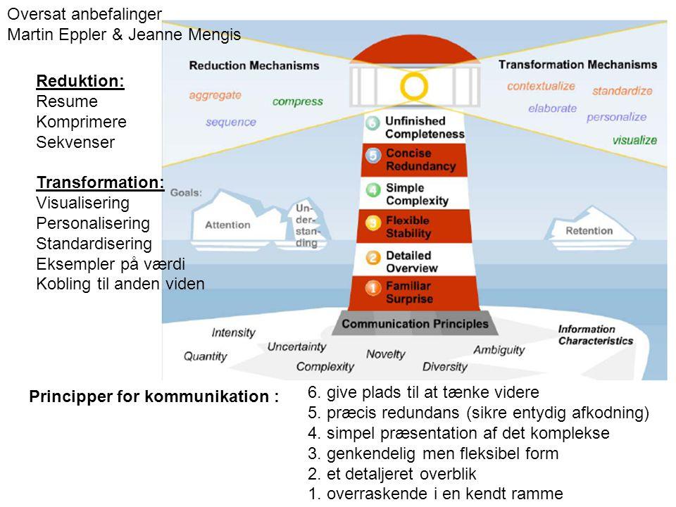 Oversat anbefalinger Martin Eppler & Jeanne Mengis. Reduktion: Resume. Komprimere. Sekvenser. Transformation: