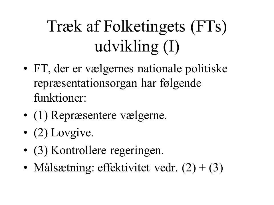 Træk af Folketingets (FTs) udvikling (I)