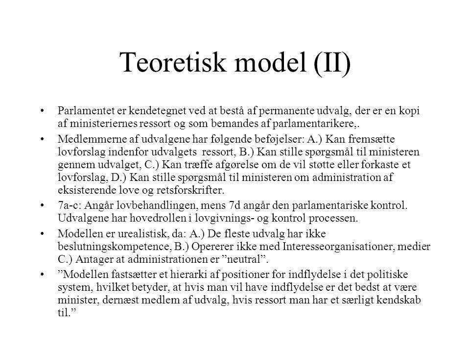 Teoretisk model (II)