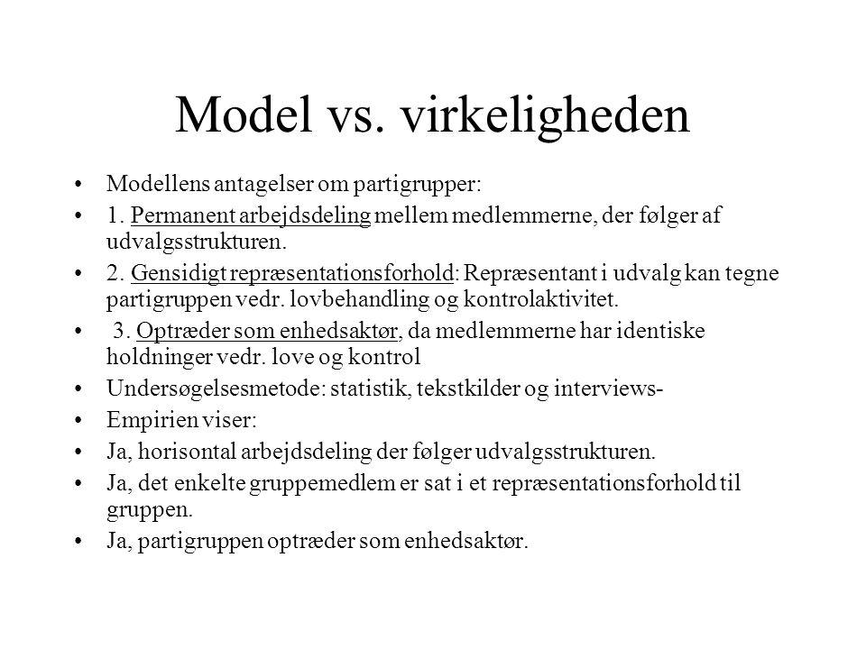 Model vs. virkeligheden