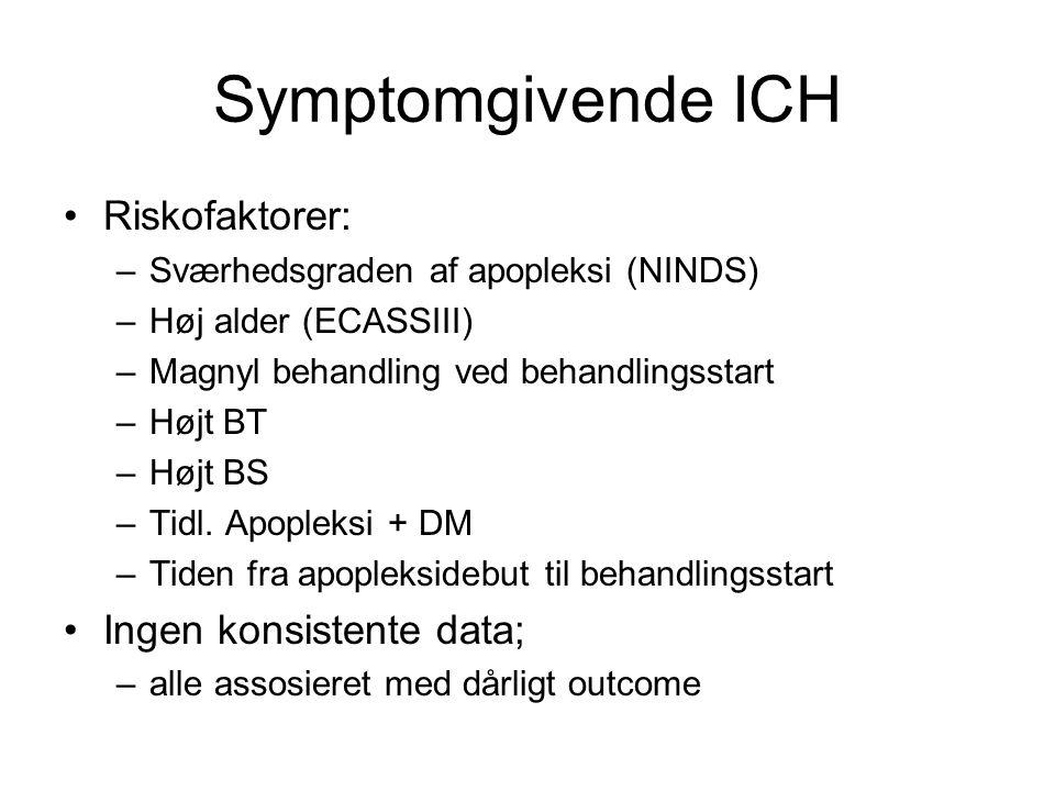 Symptomgivende ICH Riskofaktorer: Ingen konsistente data;