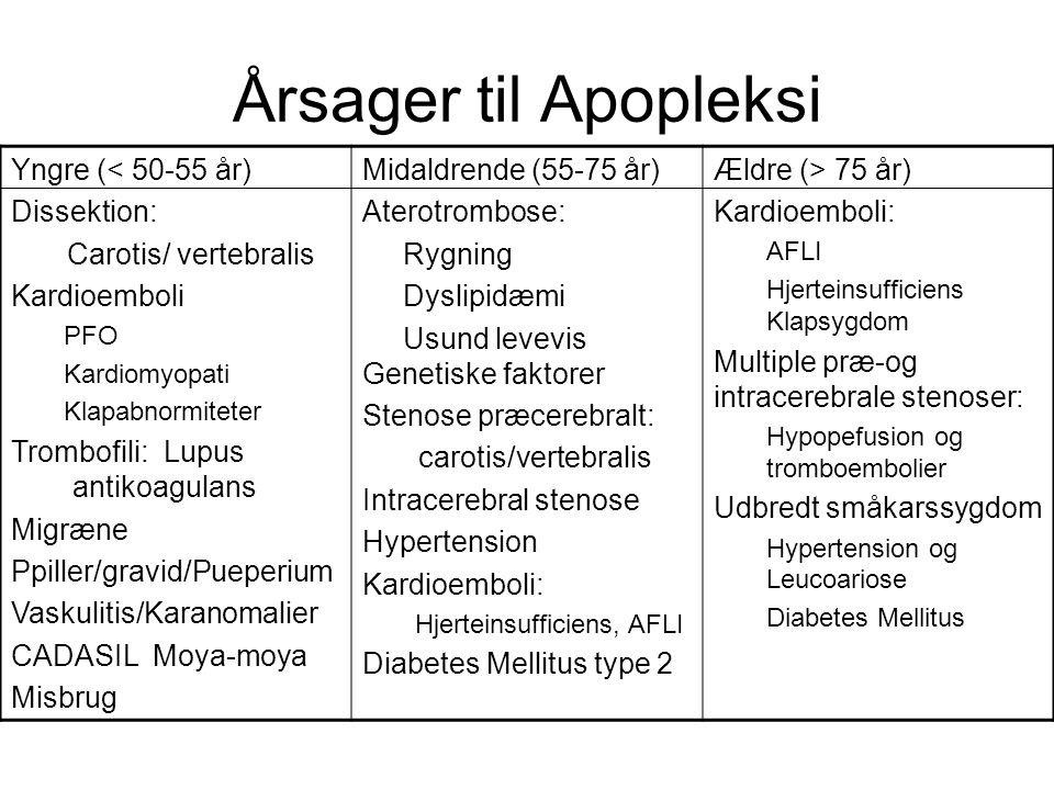 Årsager til Apopleksi Yngre (< 50-55 år) Dissektion: