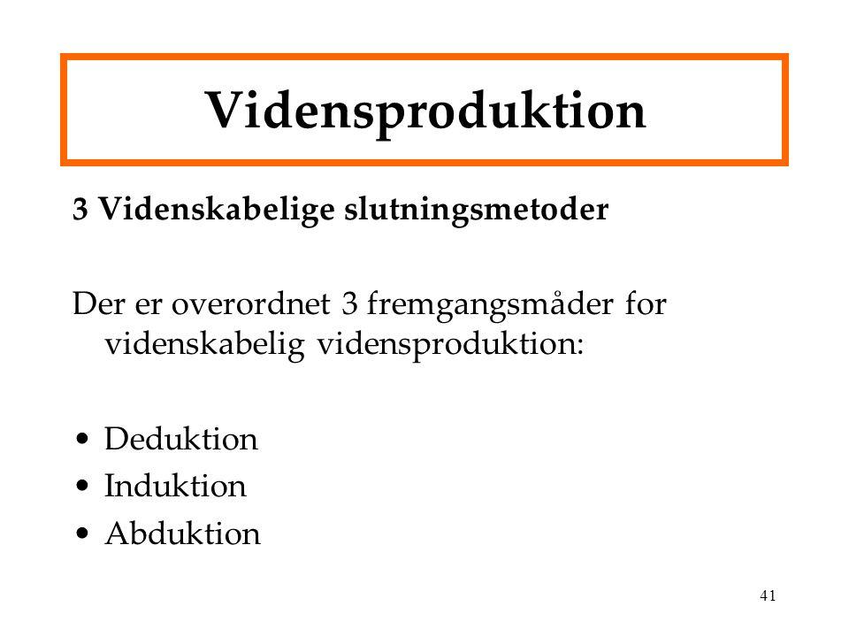 Vidensproduktion 3 Videnskabelige slutningsmetoder