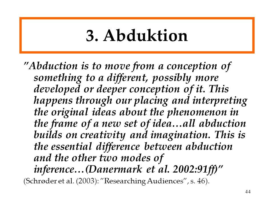 3. Abduktion