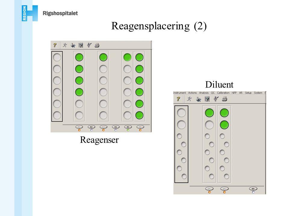 Reagensplacering (2) Diluent Reagenser