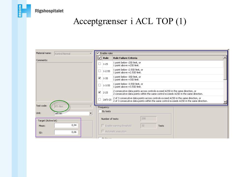 Acceptgrænser i ACL TOP (1)