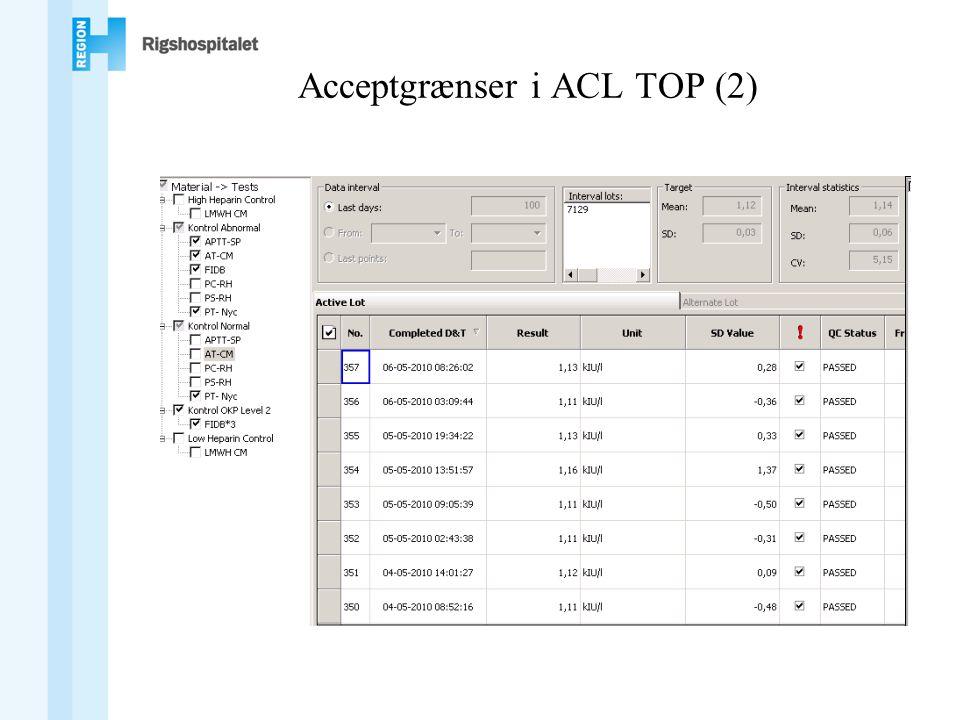 Acceptgrænser i ACL TOP (2)