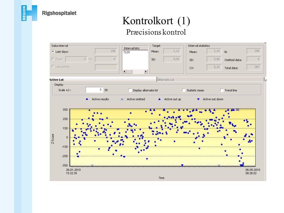 Kontrolkort (1) Præcisions kontrol