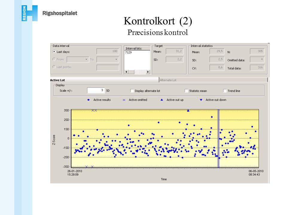 Kontrolkort (2) Præcisions kontrol