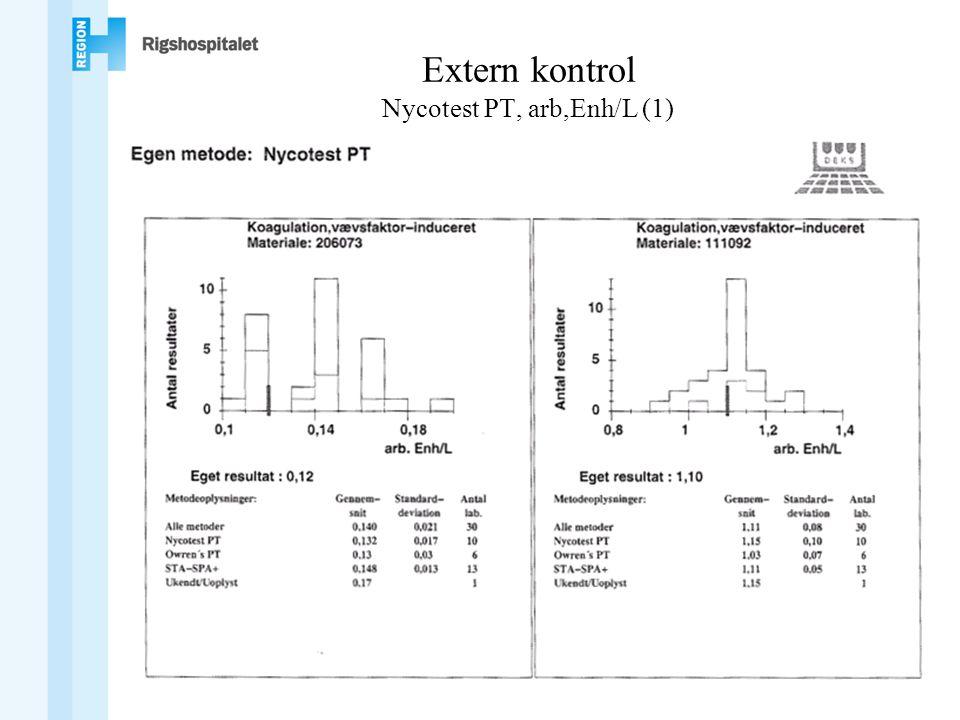 Extern kontrol Nycotest PT, arb,Enh/L (1)