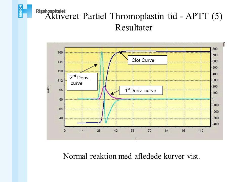 Aktiveret Partiel Thromoplastin tid - APTT (5) Resultater