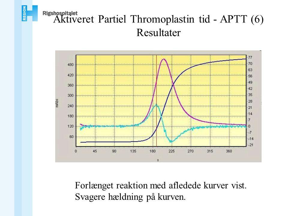 Aktiveret Partiel Thromoplastin tid - APTT (6) Resultater