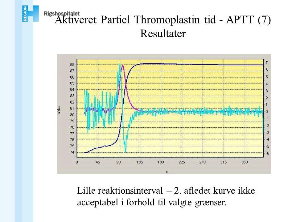 Aktiveret Partiel Thromoplastin tid - APTT (7) Resultater
