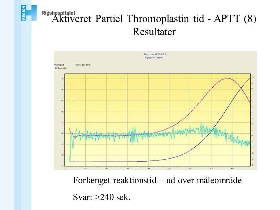 Aktiveret Partiel Thromoplastin tid - APTT (8) Resultater