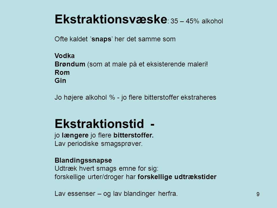Ekstraktionsvæske: 35 – 45% alkohol