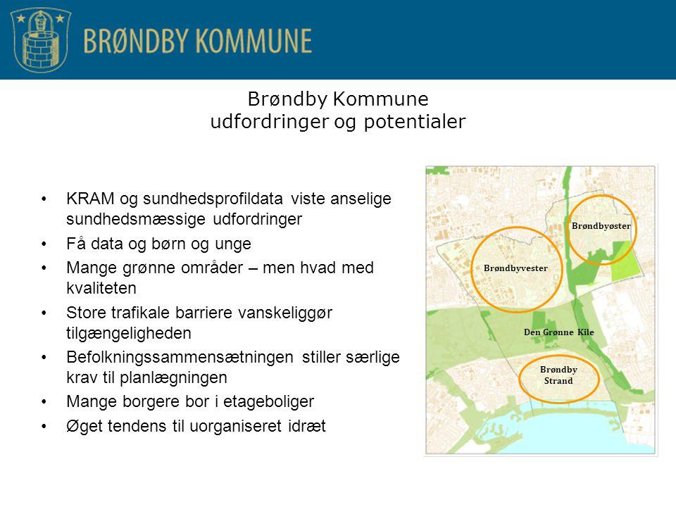 Brøndby Kommune udfordringer og potentialer