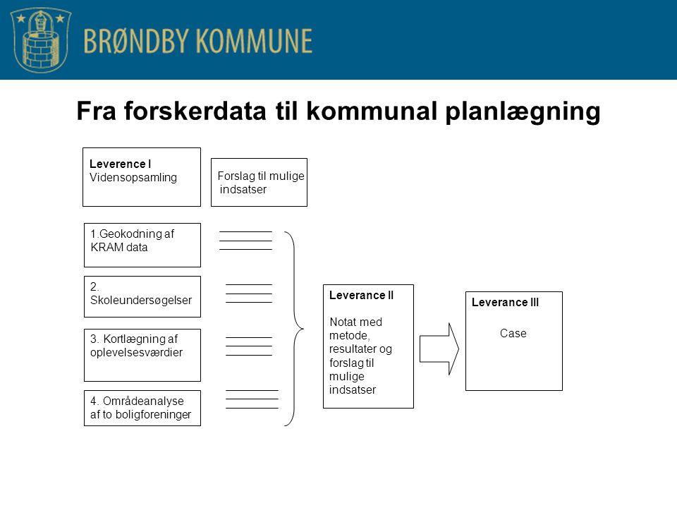Fra forskerdata til kommunal planlægning