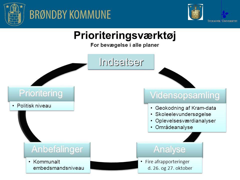 Prioriteringsværktøj For bevægelse i alle planer