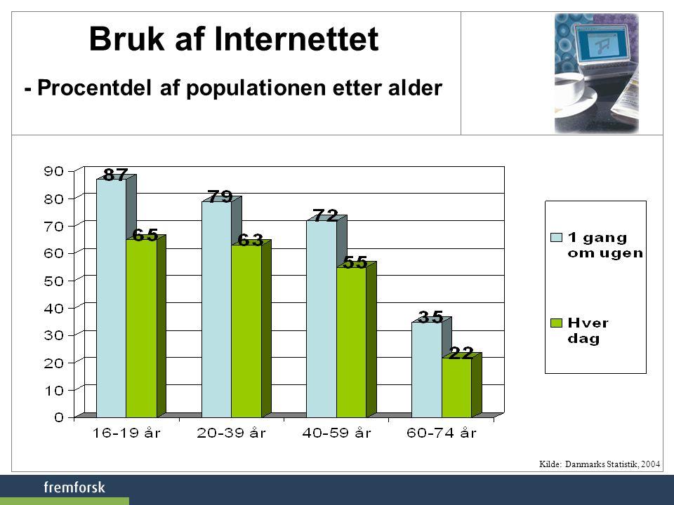Bruk af Internettet - Procentdel af populationen etter alder