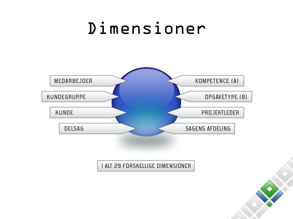Dimensioner 23