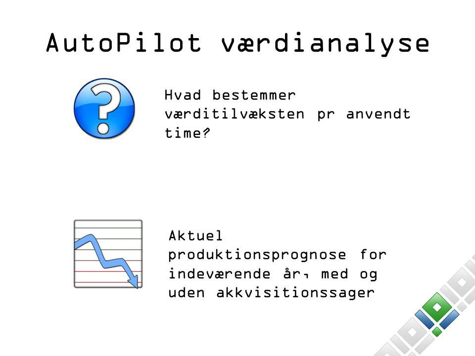 AutoPilot værdianalyse