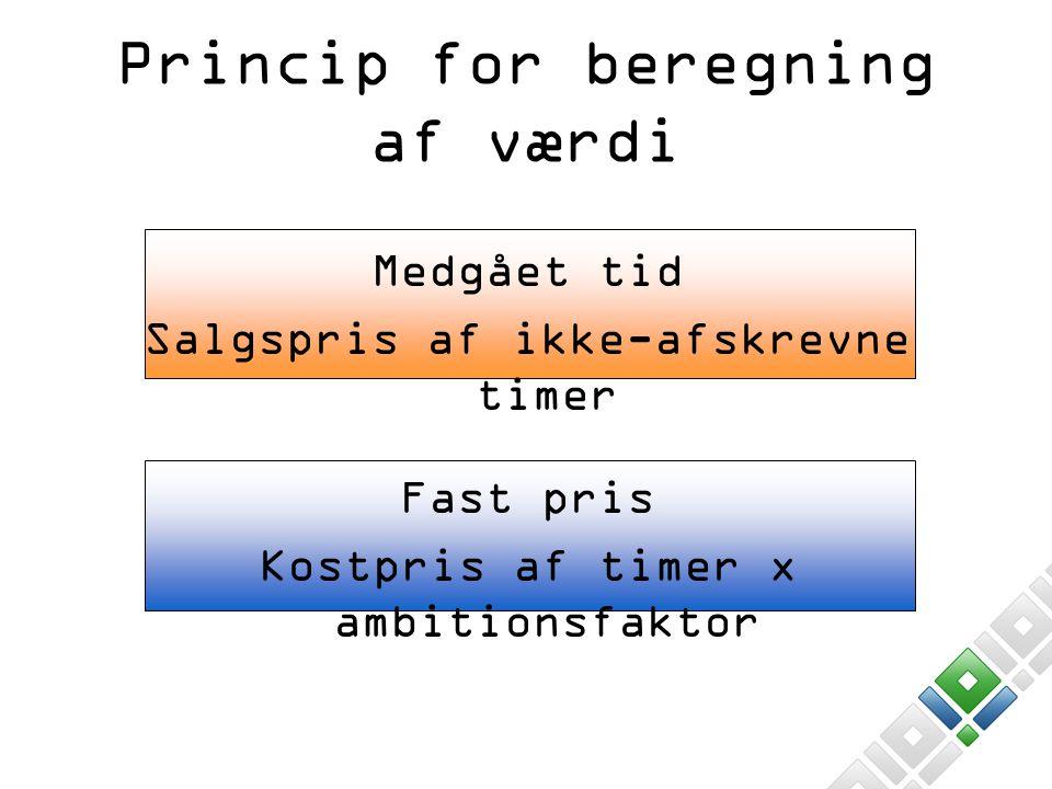 Princip for beregning af værdi