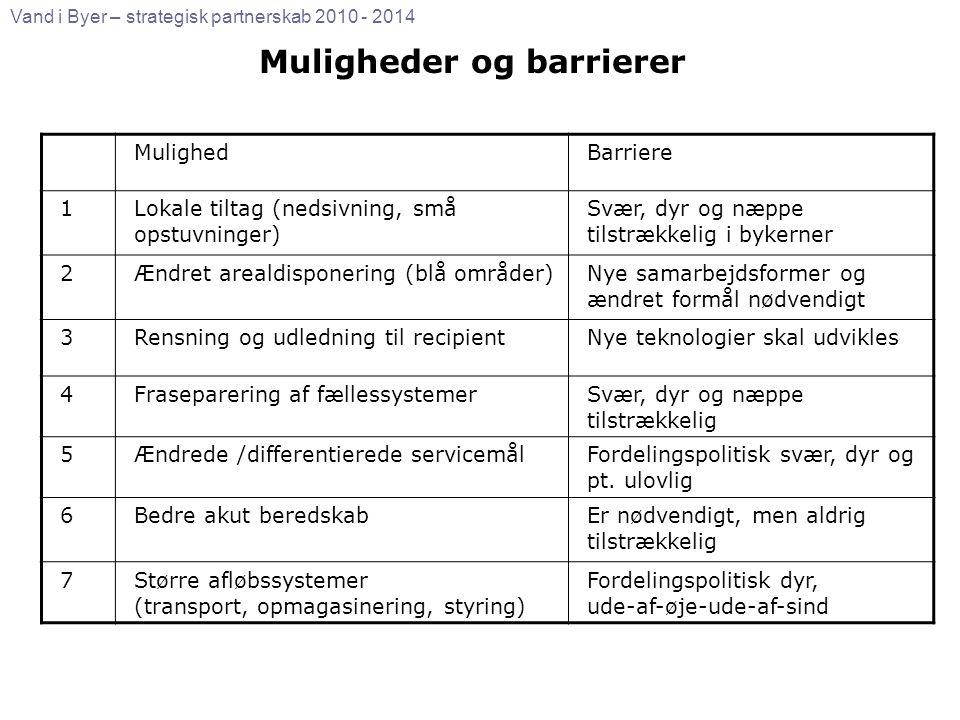 Muligheder og barrierer
