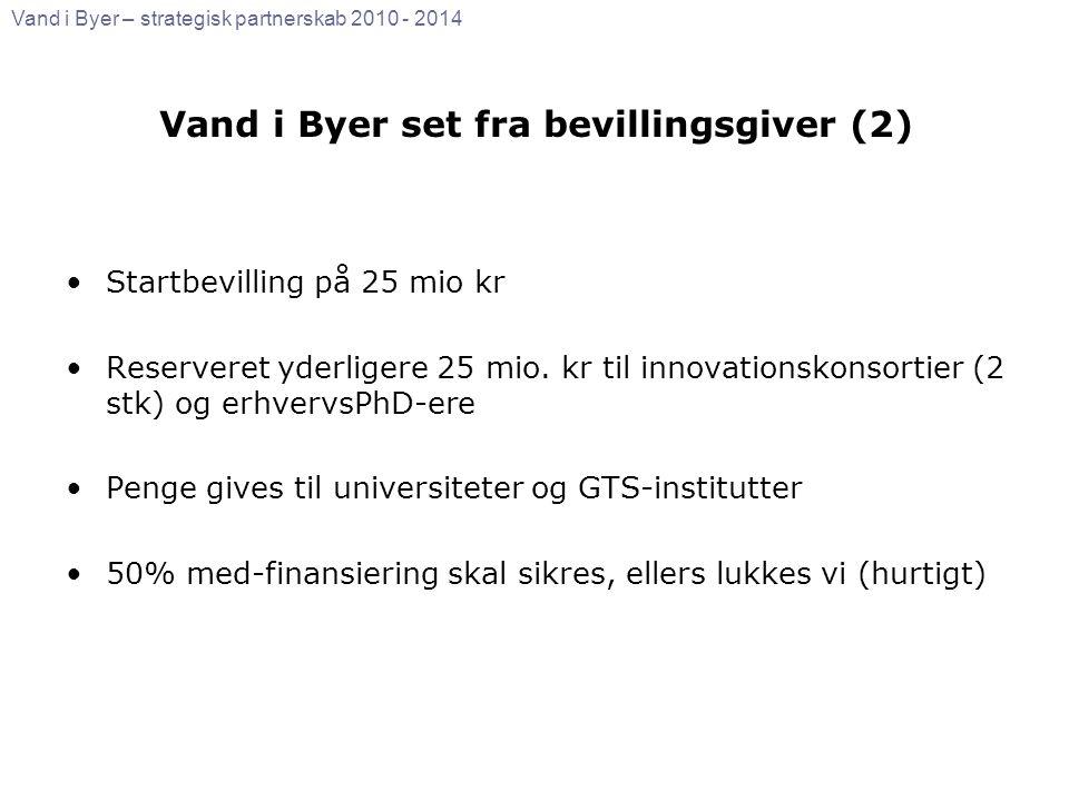 Vand i Byer set fra bevillingsgiver (2)