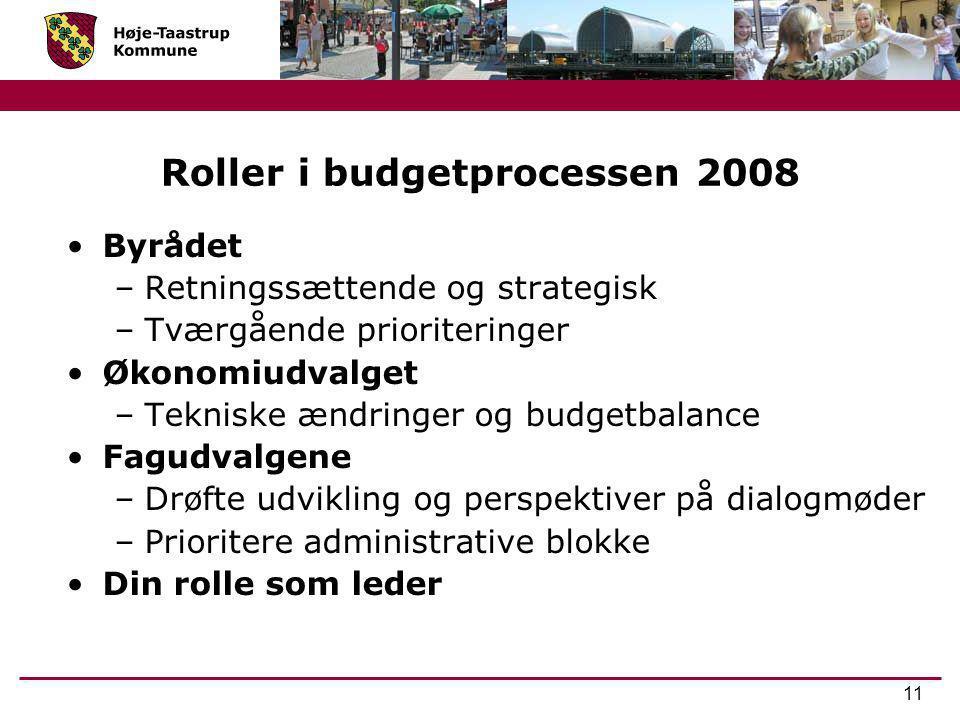 Roller i budgetprocessen 2008