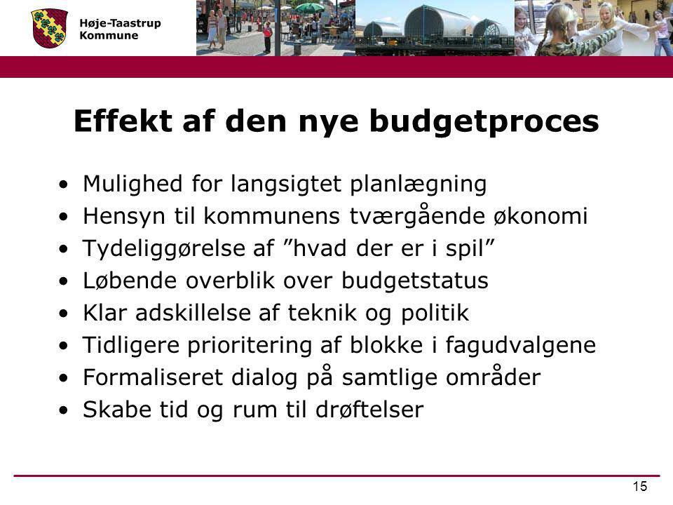 Effekt af den nye budgetproces