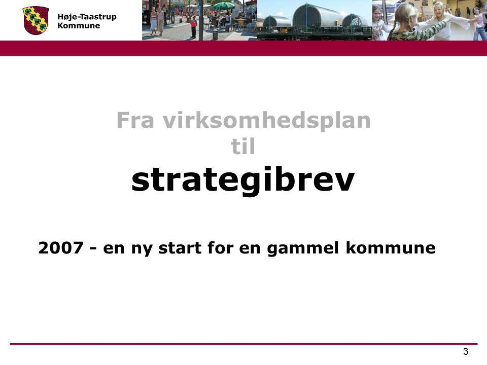Fra virksomhedsplan til strategibrev
