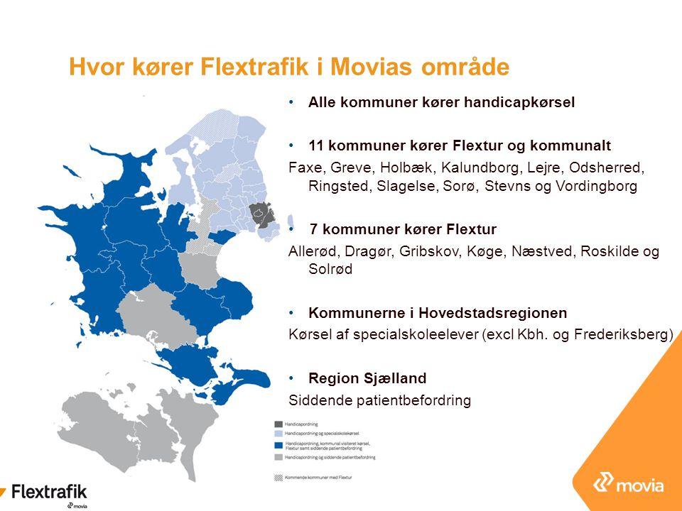 Hvor kører Flextrafik i Movias område