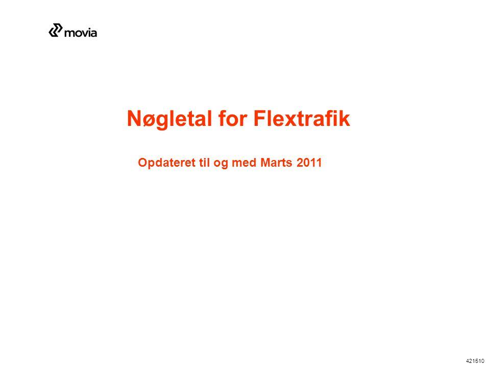 Nøgletal for Flextrafik