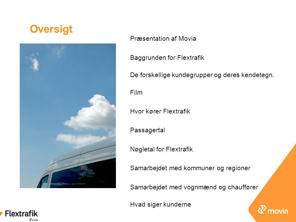 Oversigt Præsentation af Movia Baggrunden for Flextrafik