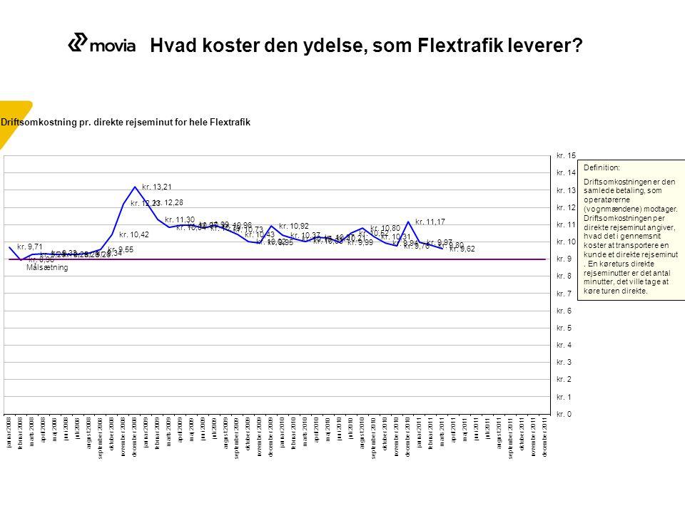 Hvad koster den ydelse, som Flextrafik leverer