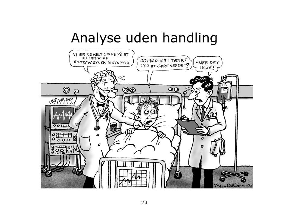 Analyse uden handling